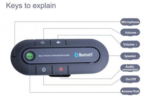 Wireless Bluetooth Handsfree Speakerphone Car Kit