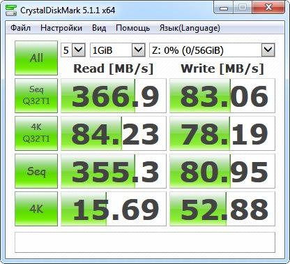 KingDian - До заявленных 462 MB/s чтения не дотягивает, но превышает заявленные 70 MB/s записи. В принципе к этом я был изначально готов.