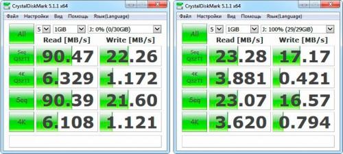 Suntrsi - Тест CrystalDiskMark. Слева камуфлированная, справа разноцветная.